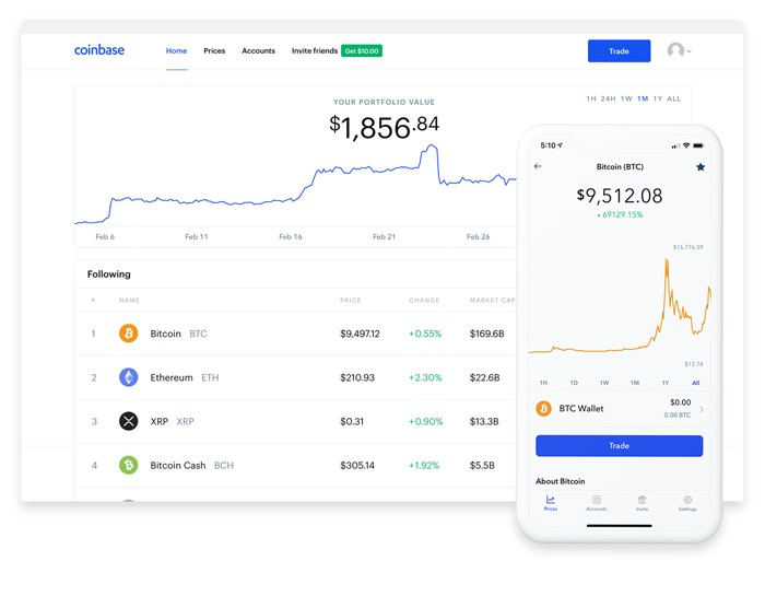 Buy and Sell bitcoin, cardano, XRP, elrond, and other cryptocurrencies